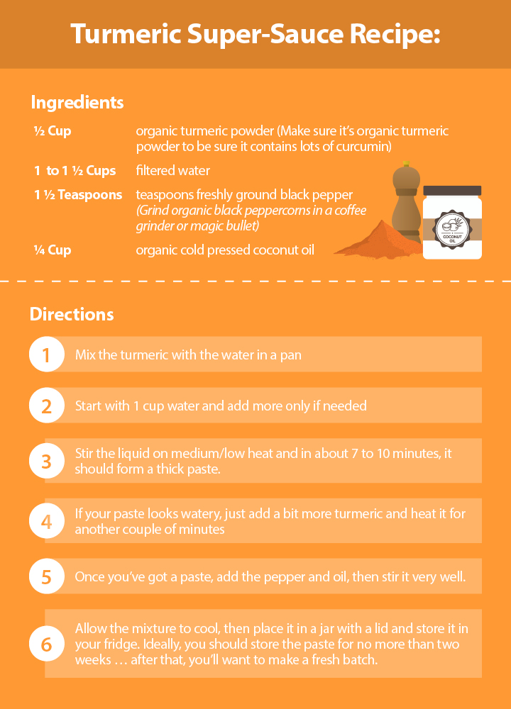 Healing Golden Turmeric Paste Recipe For Your Dog